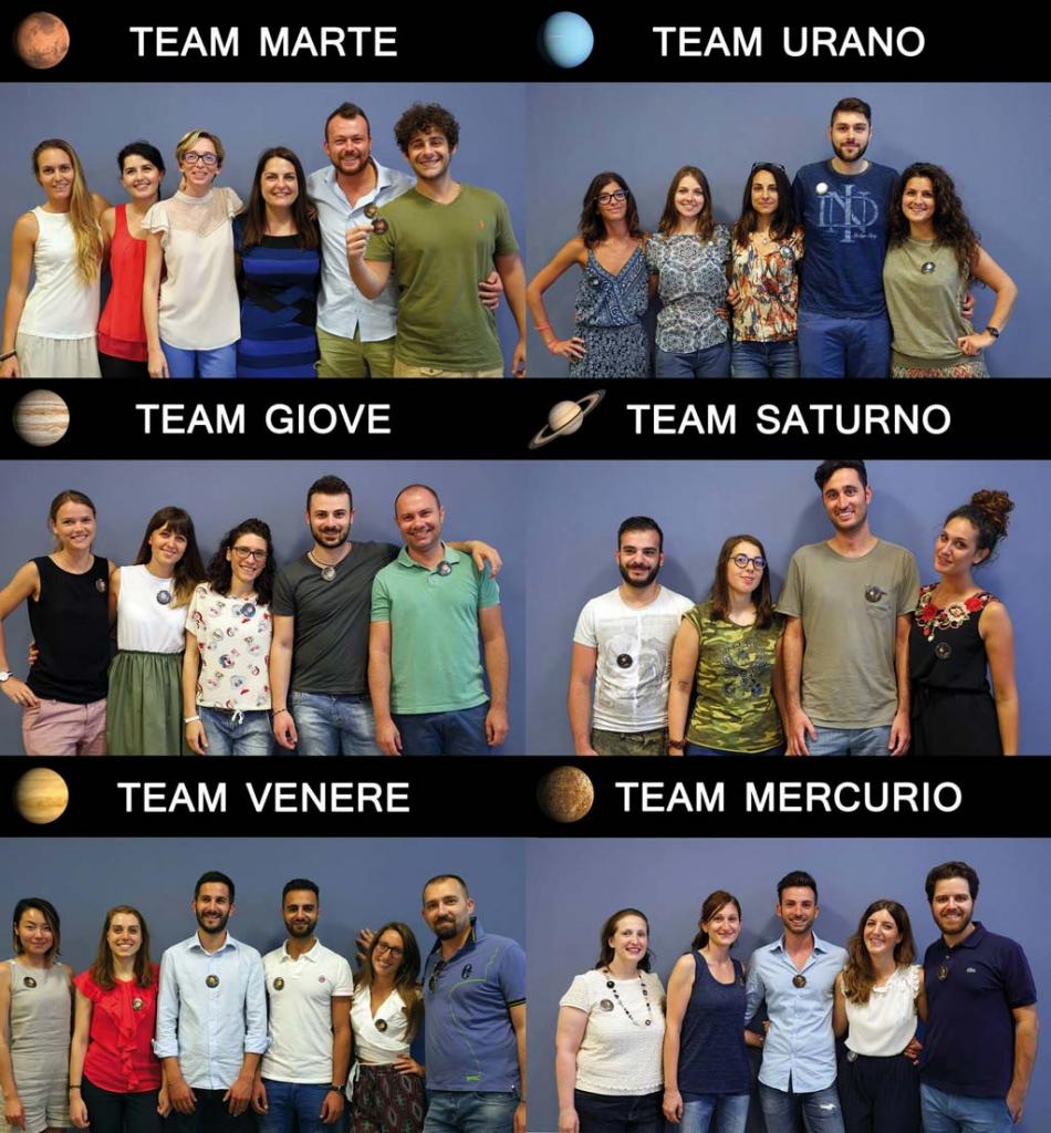 Team Marketing Game 2017